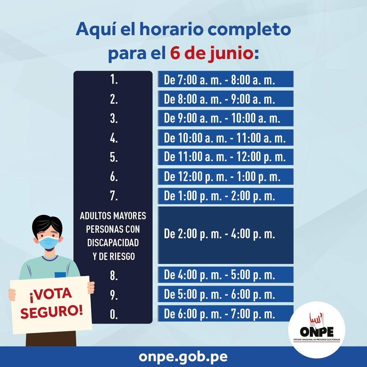 Voto escalonado: Revisa el nuevo horario para ir a sufragar en la segunda  vuelta | Canal N