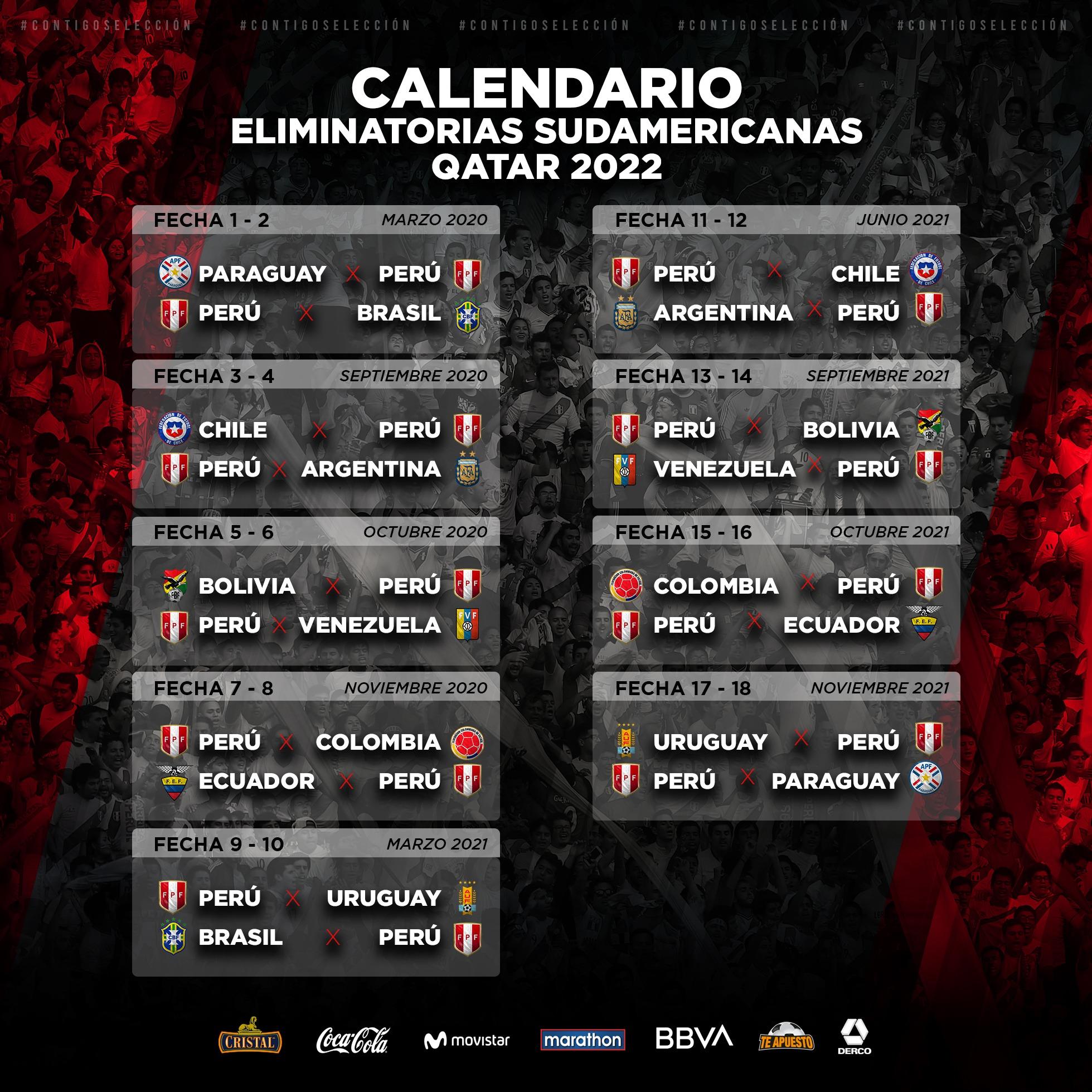Conoce El Fixture De La Seleccion Peruana En Las Eliminatorias Canal N